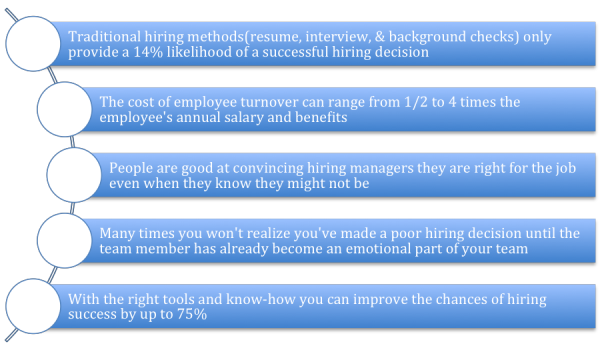 Employee Selection Process resized 600