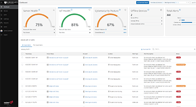 Razberi Technologies Launches Remote Monitoring and Management for Milestone Video Management Systems