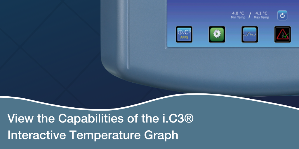 View the Capabilities of the i.C3® Interactive Temperature Graph