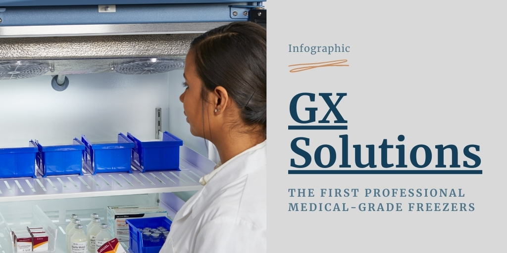 Infographic: GX Solutions Freezers with Innovative OptiCool™ Technology
