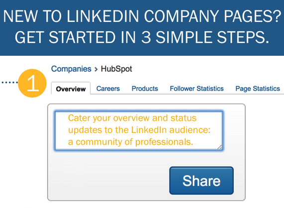 Media Magic Infographic: Get Started with LinkedIn Company Pages in 3 Simple Steps