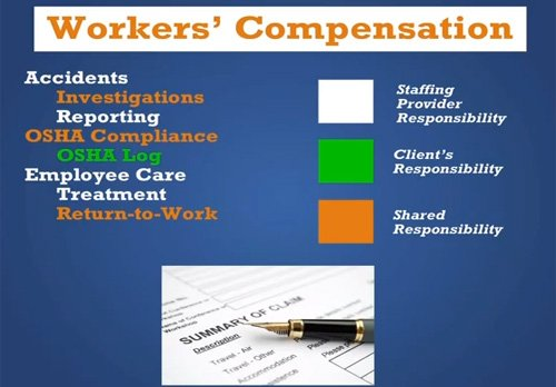 workerscompensationslide