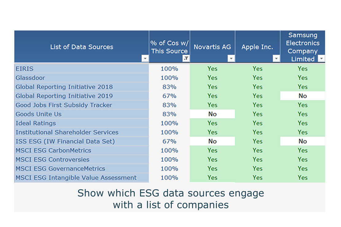 ESG Data Sources Dashboard 5