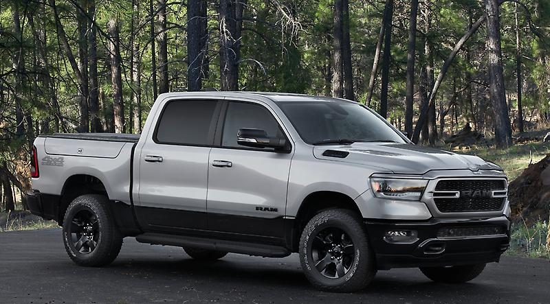 New Ram 1500 BackCountry Edition Joins 2022 Lineup