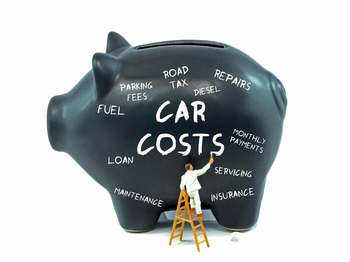Budgeting How Much Car You Can Afford