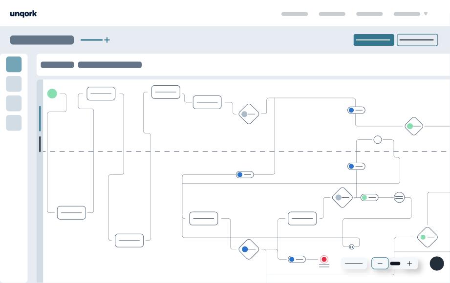 Workflow v2
