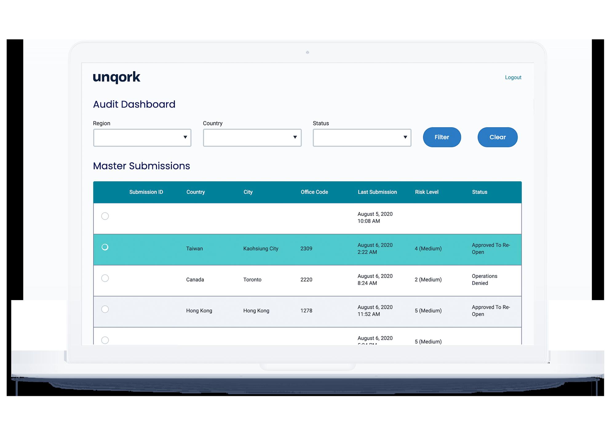 audit-dashboard-screenshot