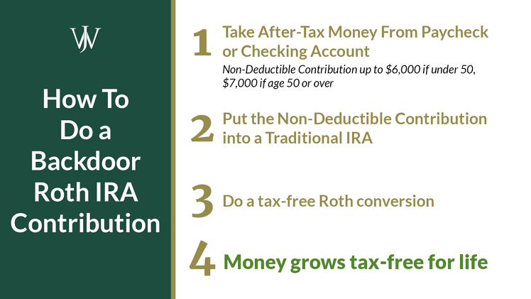 How High-Income Earners Can Make Roth Contributions for Tax-Free Savings