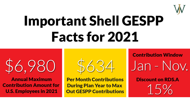 Shell GESPP: Everything You Need to Know about The Shell Shares Plan