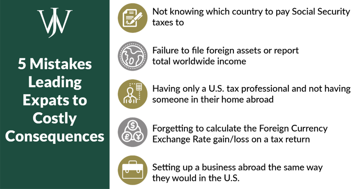 How U.S. Expatriates Can Avoid Costly Tax Penalties or Double-Taxation Abroad