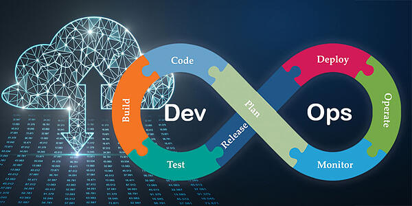 The Smartest Way to Develop, Deploy & Test High-quality Applications