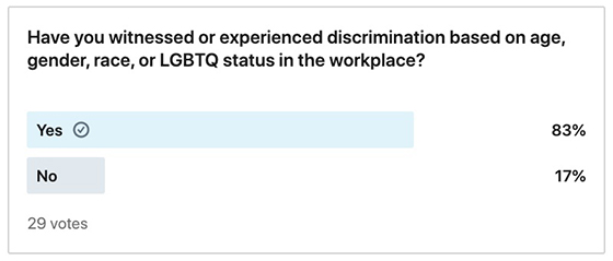 LinkedIn pulse poll results for discrimination in the workplace