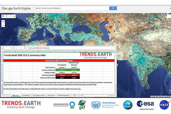 GEO-GEE Project: Combating land degradation with Trends.Earth