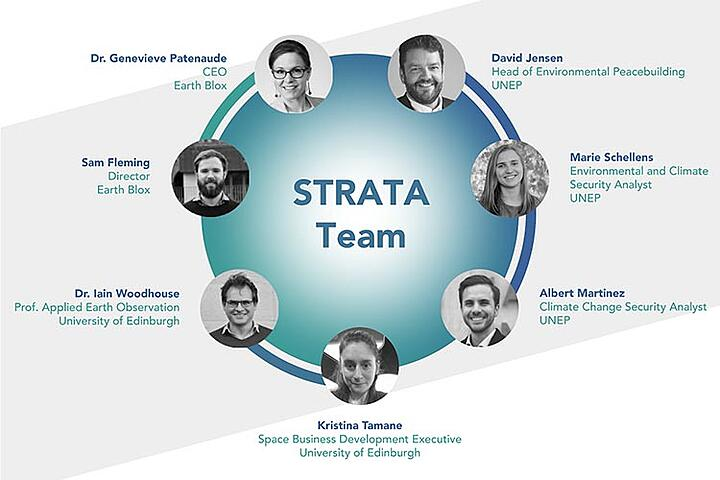 GEO-GEE project, 'Strata: UNEP's Earth Stress monitor'