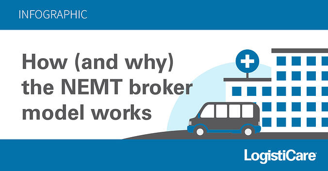 How (and why) the NEMT broker model works[INFOGRAPHIC]