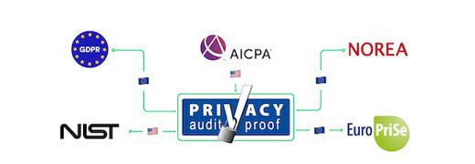 audit-proof round-up