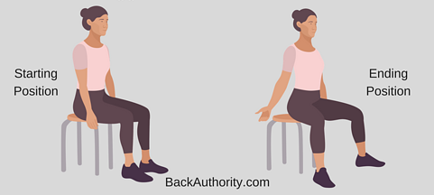 How brugger's relief technique can help relieve sciatica and lower back pain