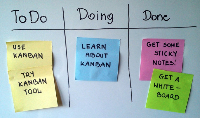 Kanban board with sticky notes on it