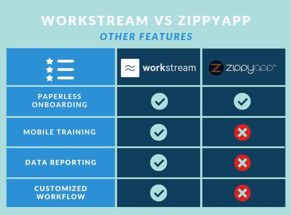 zippyapp vs workstream