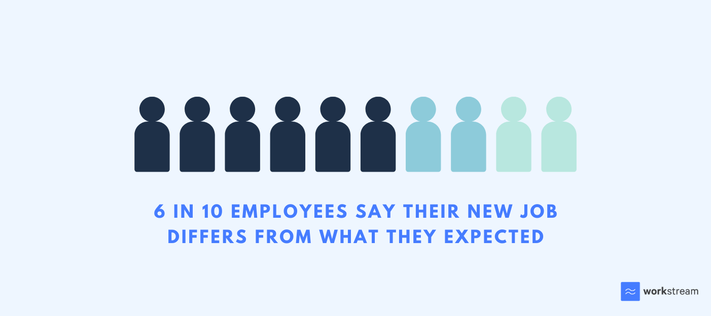 6 in 10 employees say their new job differs from what they expected