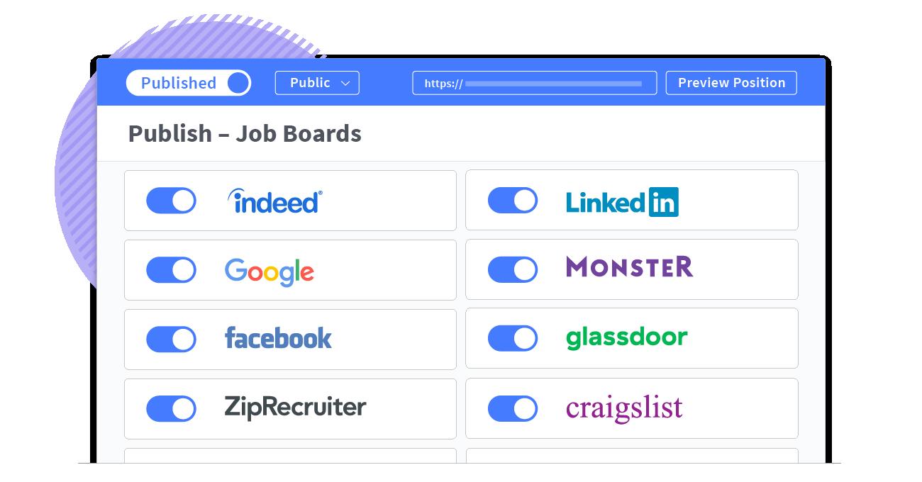 job board integrations