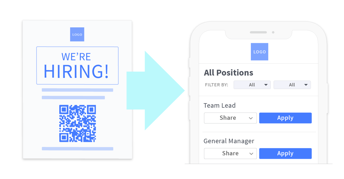 text to apply hiring poster