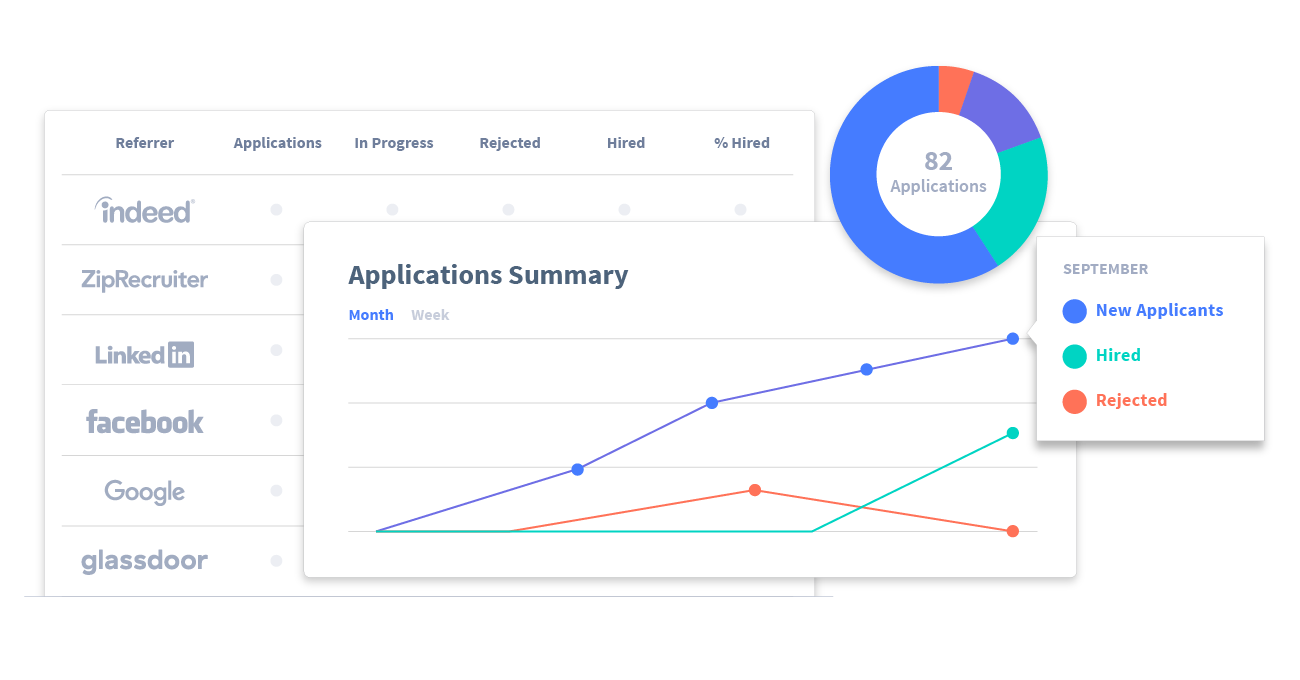 Tracking analytics of applicants