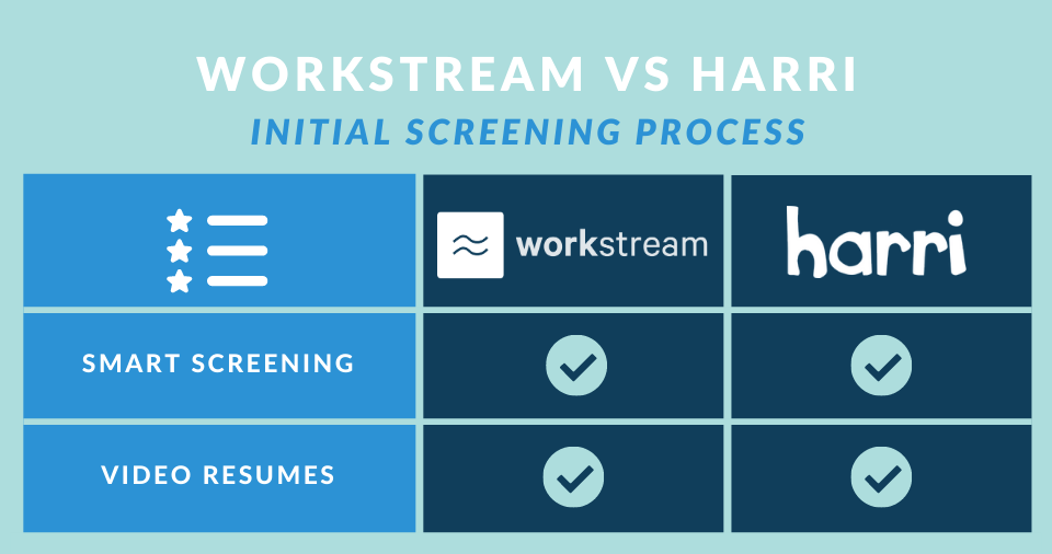 harri vs workstream