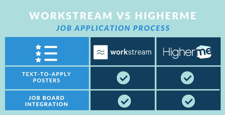 higherme vs workstream