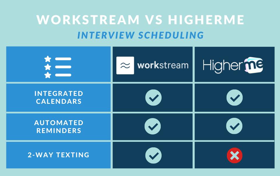 Workstream vs talentReef (9)
