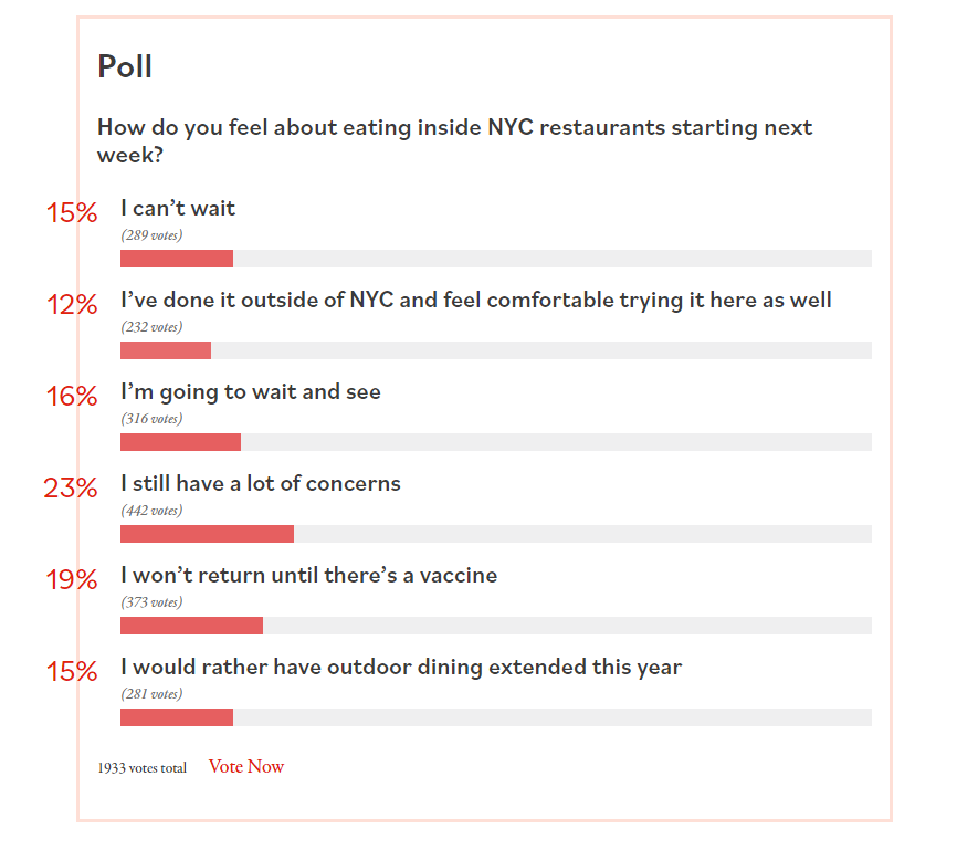 restaurant poll for eating-in nyc during covid-19