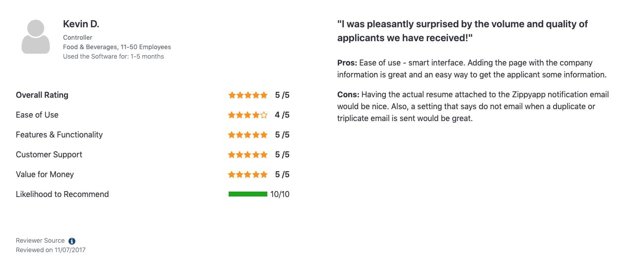 review of zippyapp