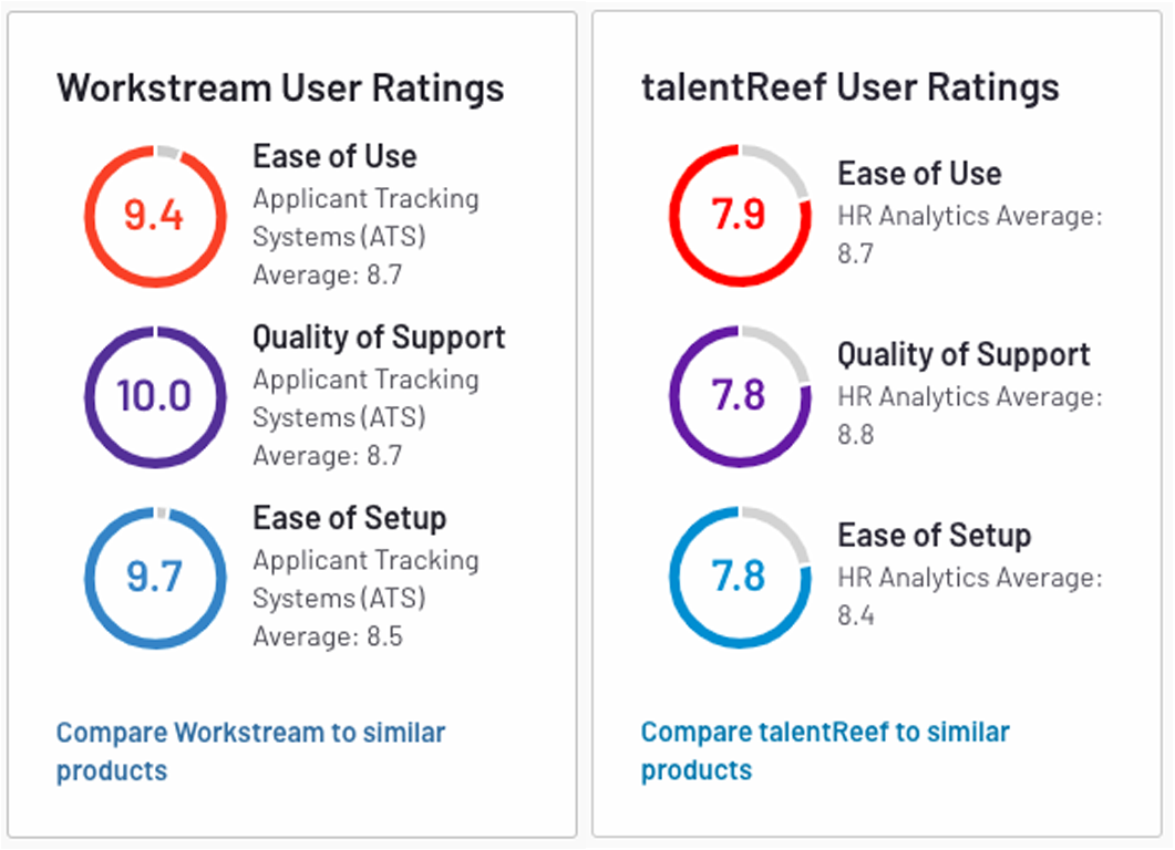 talentreef vs workstream