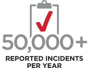 50k+ reported incidents per year