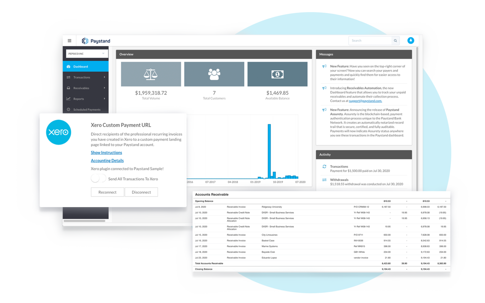 Xero automate payment collection accounts receivable