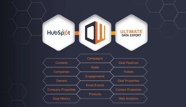 ultimate data export Custom Reporting Tool