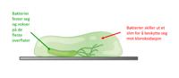 Dette må du vite om sjokk-klorering av bassengvann