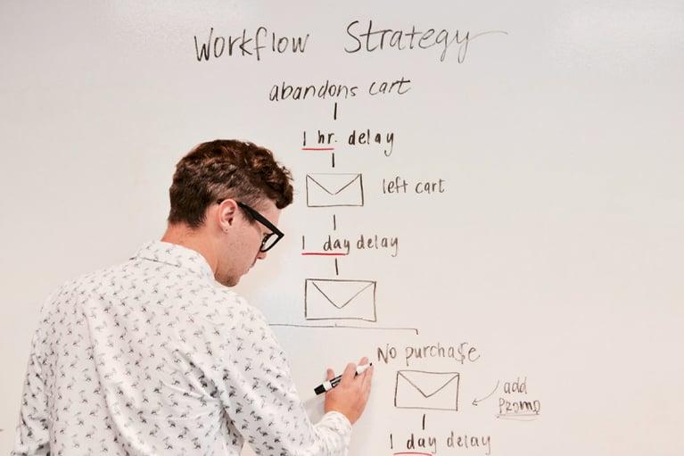 25 Marketing Automation Workflows que puedes implementar ahora mismo