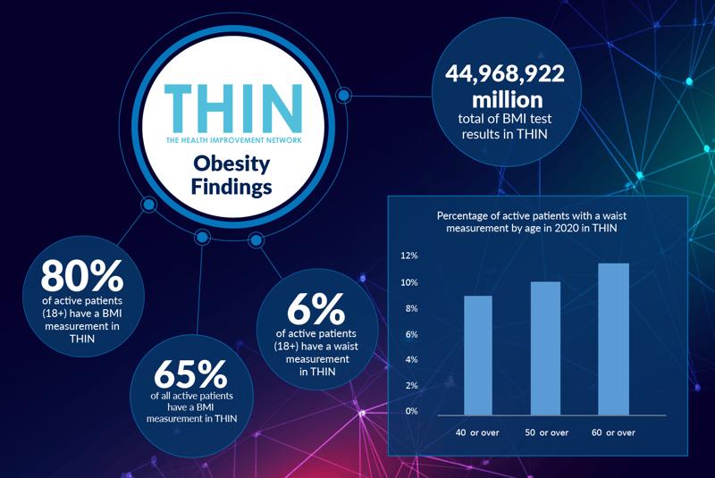 thin obesity-04