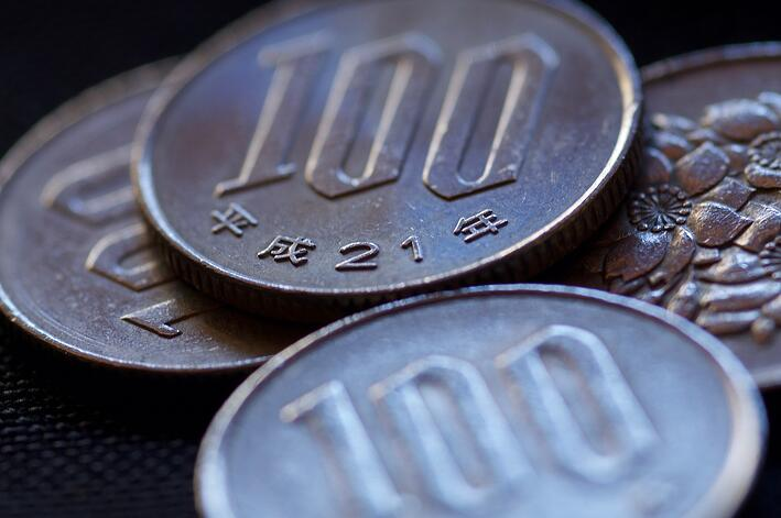 What FX Trade to play in the Yen space