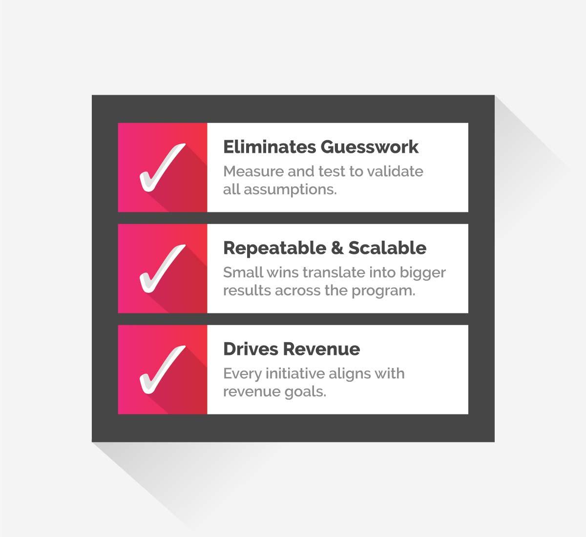 smart-growth-checklist-1200