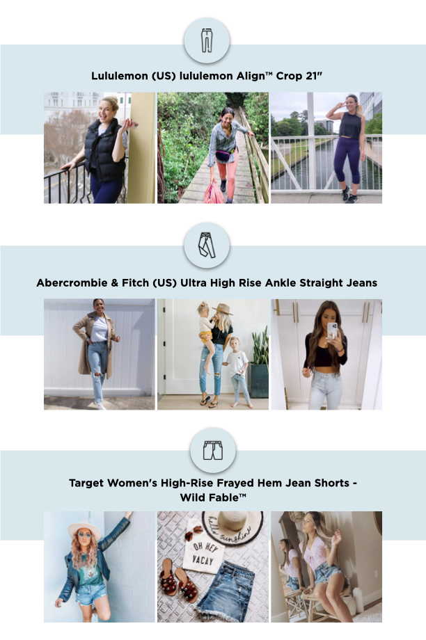 rewardStyle Blog_Top Products Infographic_March 2021_V2.001