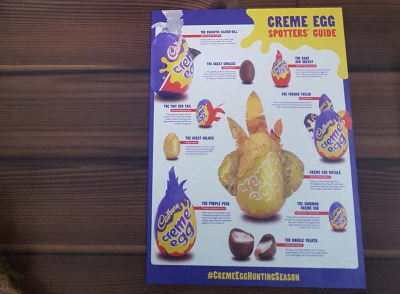 Creme Egg Hunt Guide