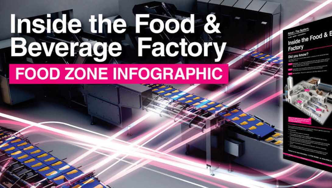 Food & Beverage factory food zone guide by Rittal