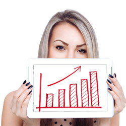 Advertise In Fort Myers-Naples: Sales Growth