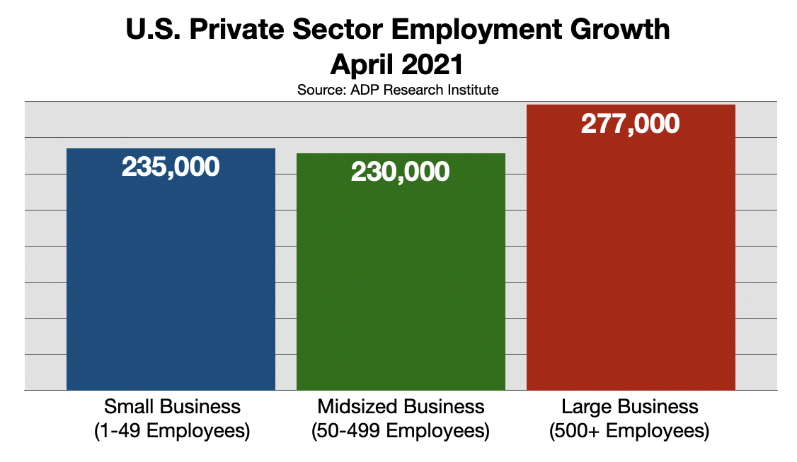 Employment Advertising In Las Vegas: Payroll Growth