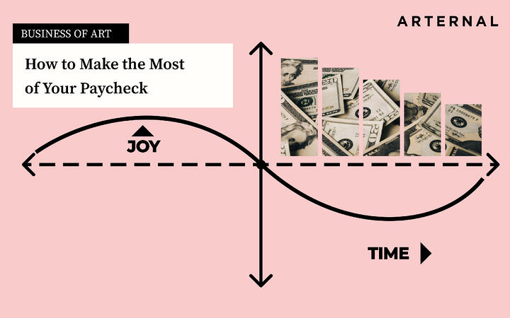 How to Make the Most of Your Paycheck