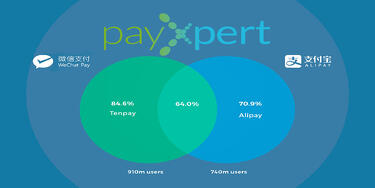 The best alternative payment system, AliPay or WeChat Pay?
