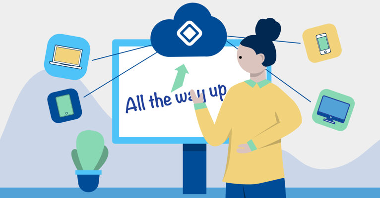 All the way up — Cloud Computing und Modularisierung