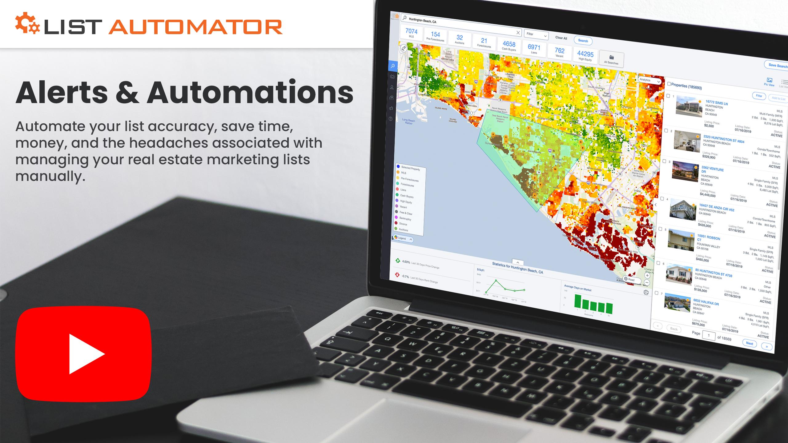 Alerts and Automations